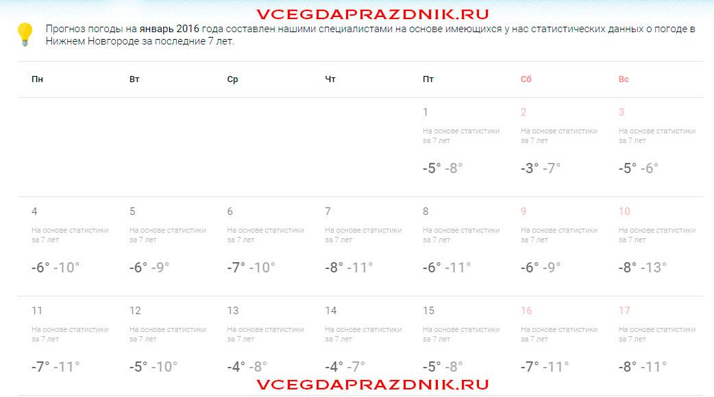 Погода в сочи и хосте на 14 дней