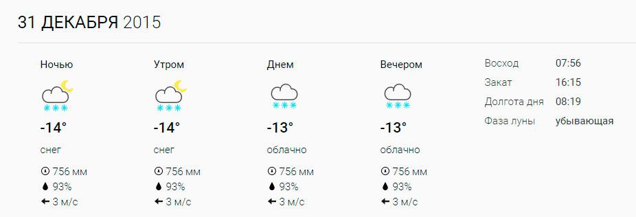 Погода в армавире на 10 дней от фобос