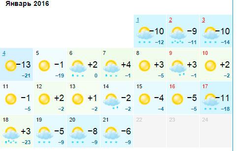 Прогноз погоды на месяц a красноярске