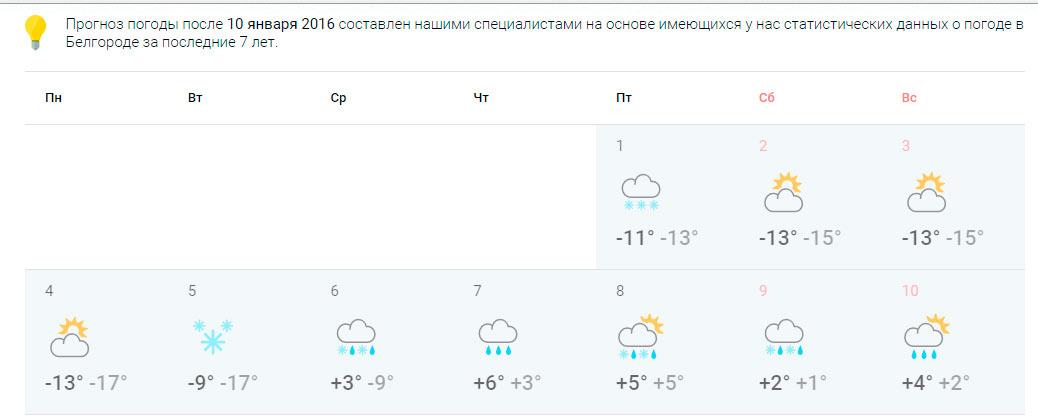 Погода якутске по месяцам