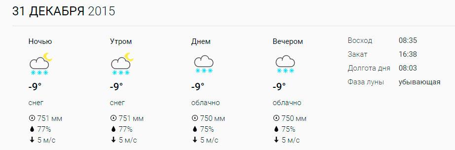 Абакан погода апрель 2017