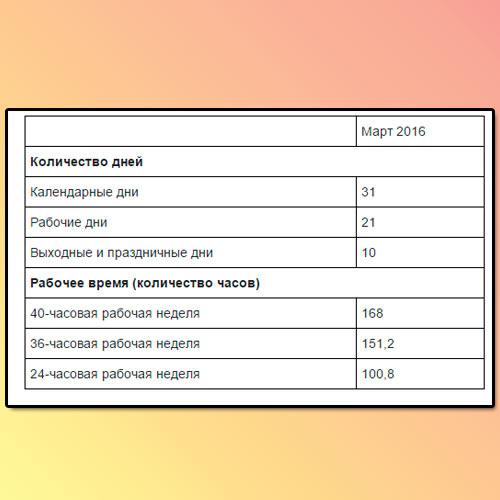 Календарь прививок ребенка на 2014 год