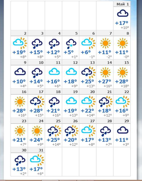 Погода в п балтийском ставропольского края