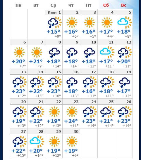 Погода в копенгаген на 14 дней гисметео