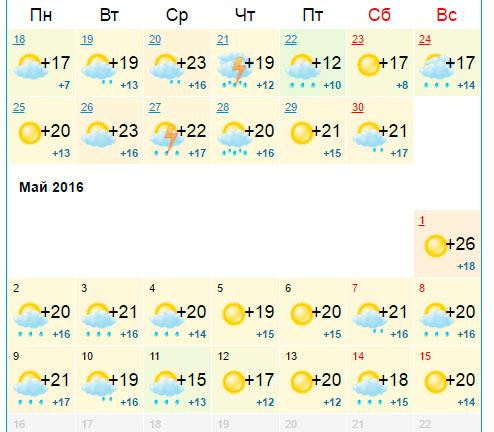 Погода в абхазии а сентябре
