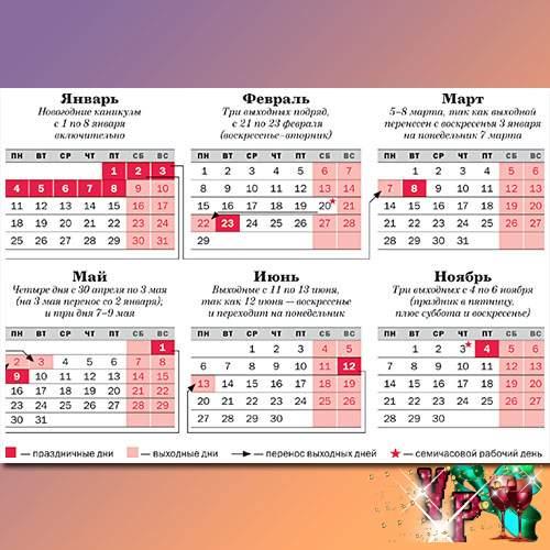 Удачные дни для бракосочетания по лунному календарю