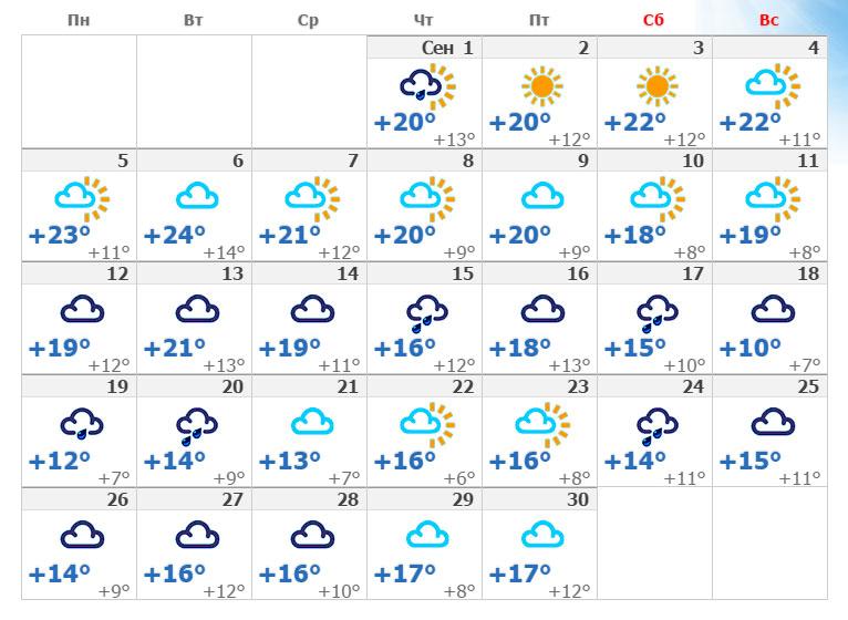 Погода в москве на 19 мая 2017 года