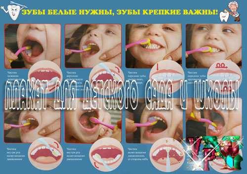 Плакат для детских садов и школ – Как правильно ухаживать за зубами