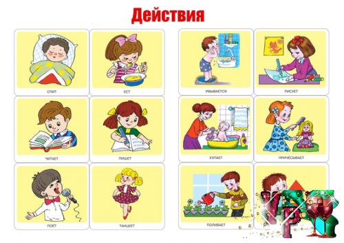 Плакат для дошкольника Действия
