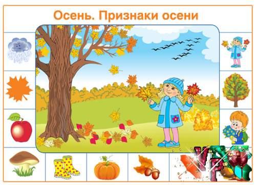Плакат для дошкольников в детский сад - Осень. Признаки осени