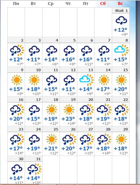 Какая погода будет в мае 2018 года в Сочи? Май 2018